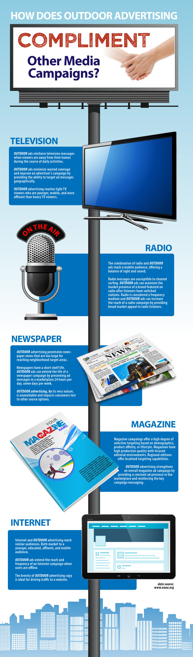 Outdoor Advertising Infographic